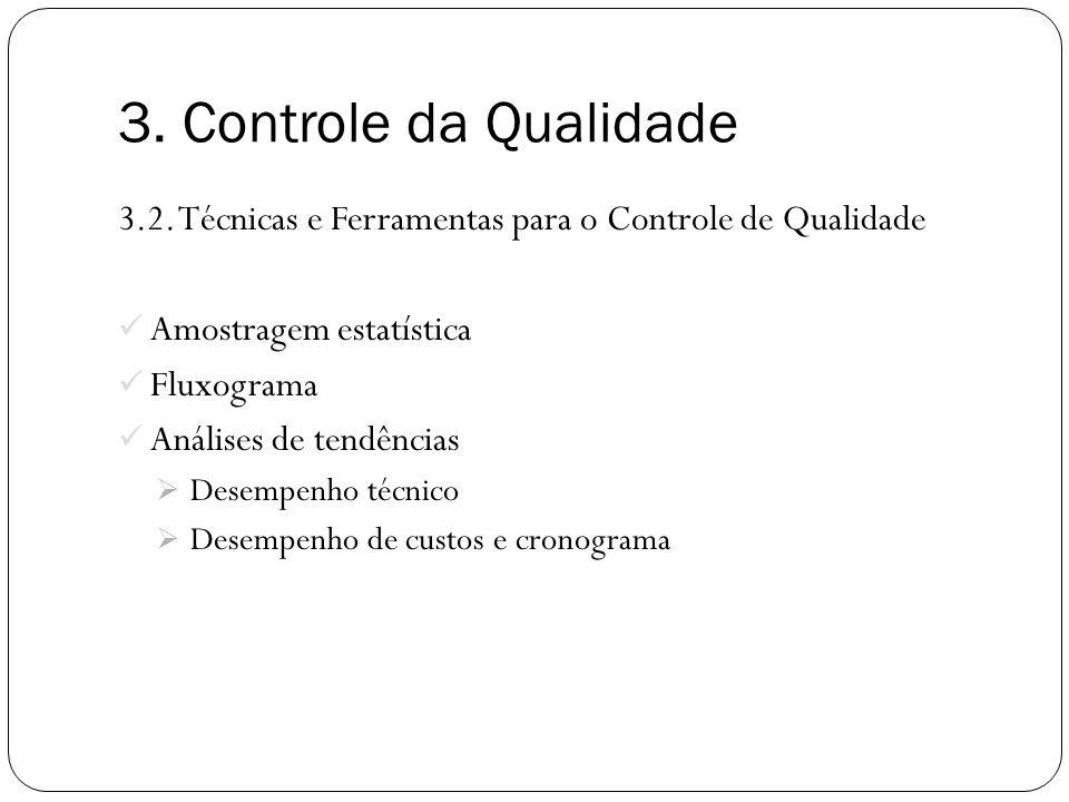 3. Controle da Qualidade 3.2. Técnicas e Ferramentas para o Controle de Qualidade. Amostragem estatística.