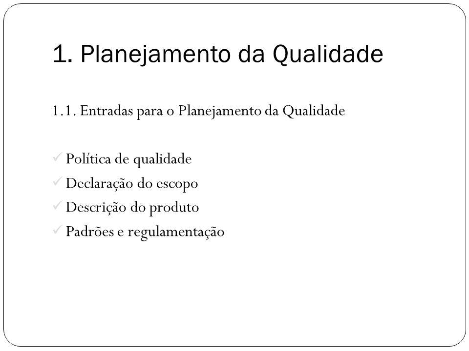 1. Planejamento da Qualidade
