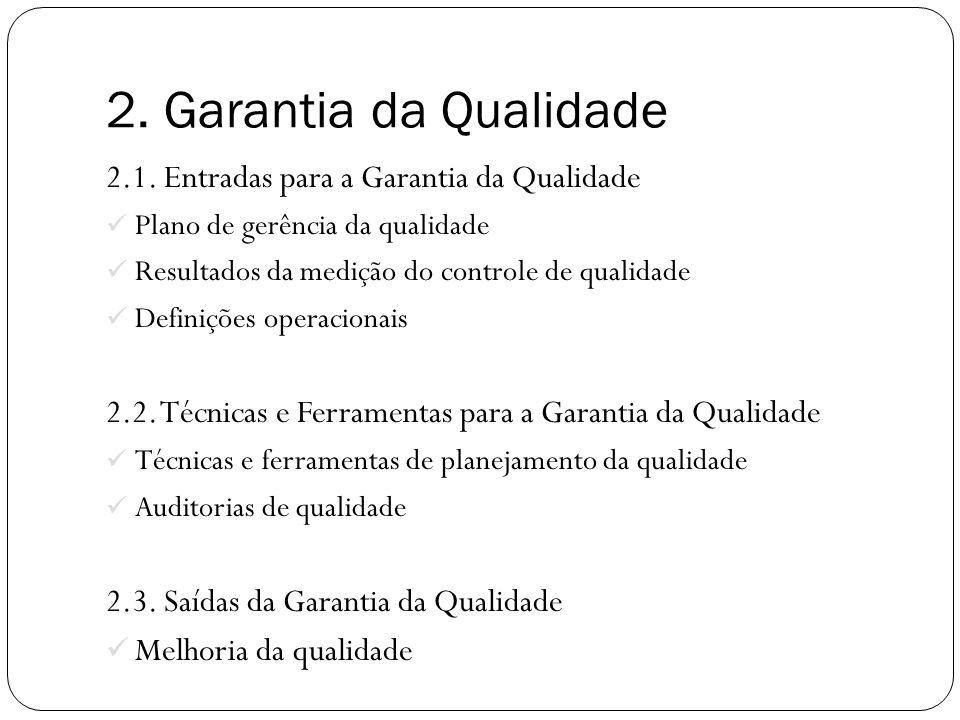 2. Garantia da Qualidade 2.1. Entradas para a Garantia da Qualidade