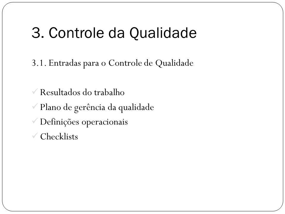 3. Controle da Qualidade 3.1. Entradas para o Controle de Qualidade