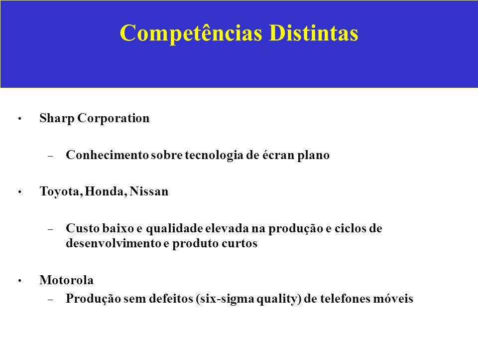 Competências Distintas