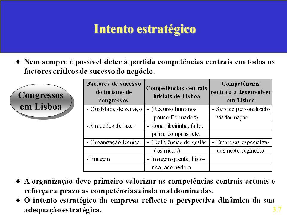 Intento estratégico Congressos em Lisboa