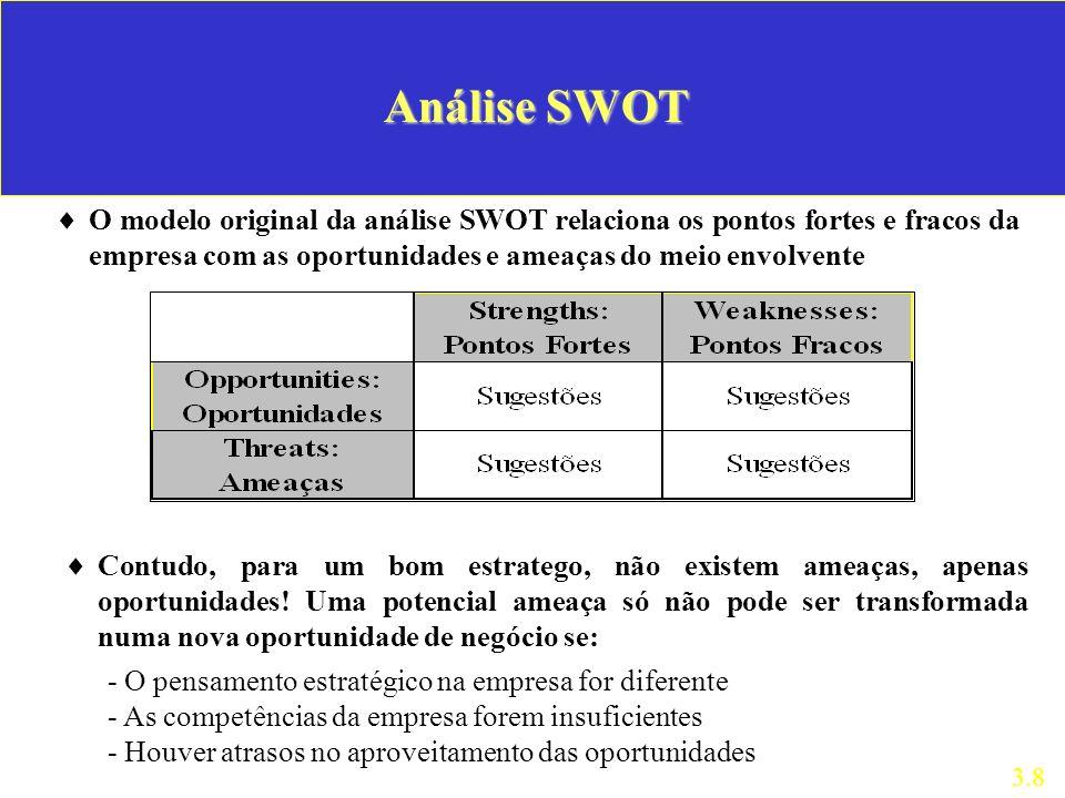 Análise SWOT O modelo original da análise SWOT relaciona os pontos fortes e fracos da empresa com as oportunidades e ameaças do meio envolvente.