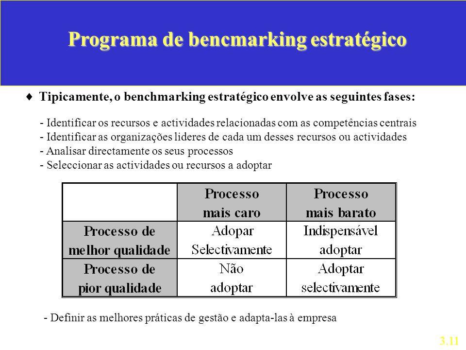 Programa de bencmarking estratégico