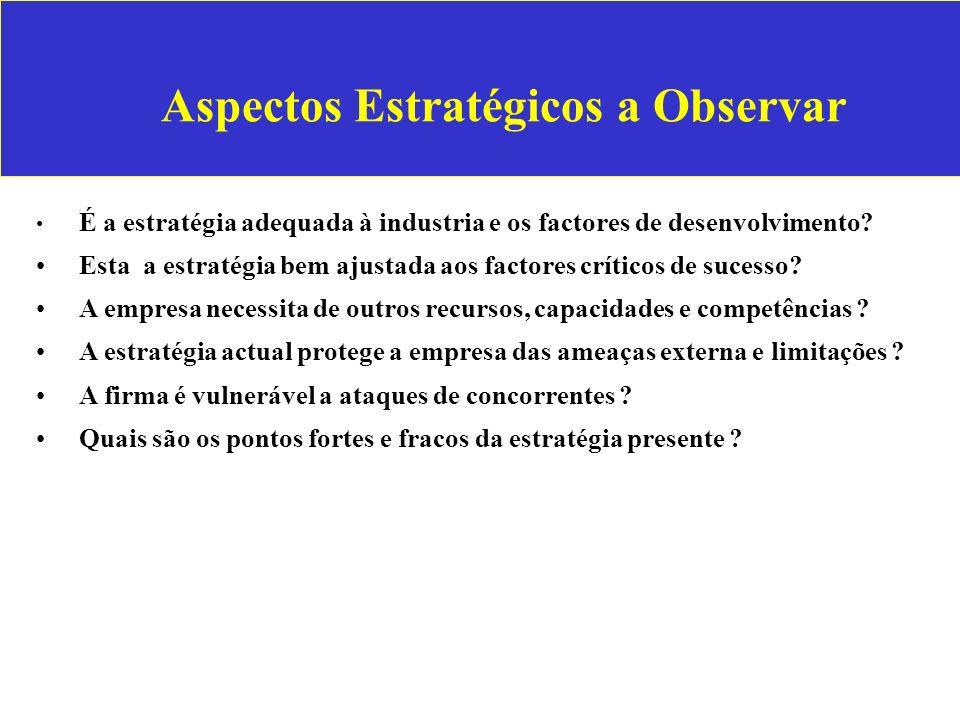 Aspectos Estratégicos a Observar
