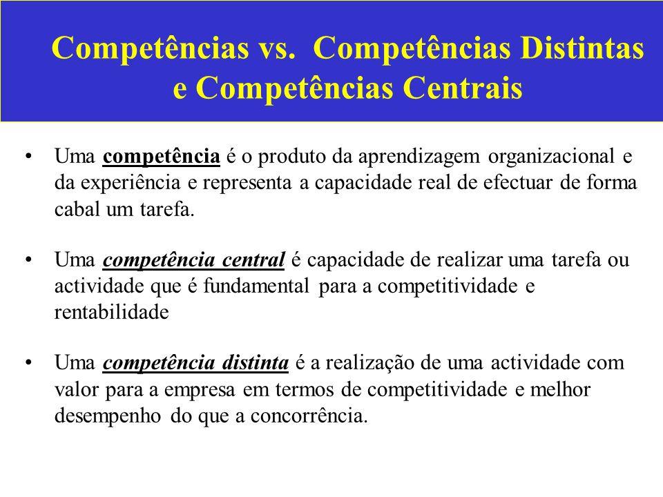Competências vs. Competências Distintas e Competências Centrais