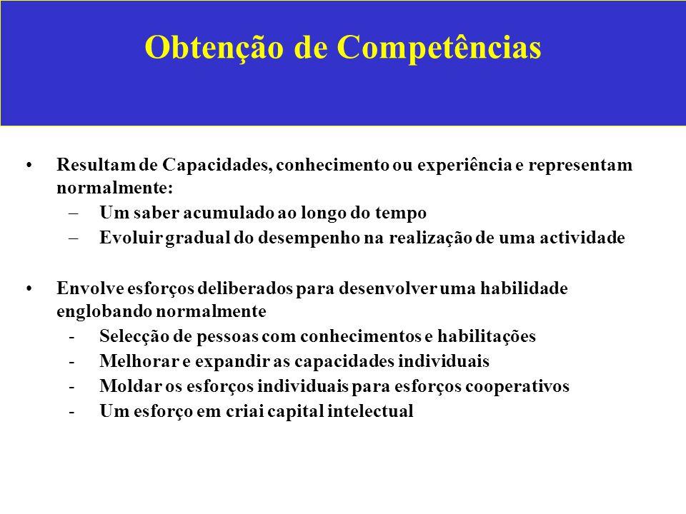 Obtenção de Competências
