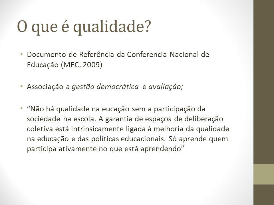 O que é qualidade Documento de Referência da Conferencia Nacional de Educação (MEC, 2009) Associação a gestão democrática e avaliação;