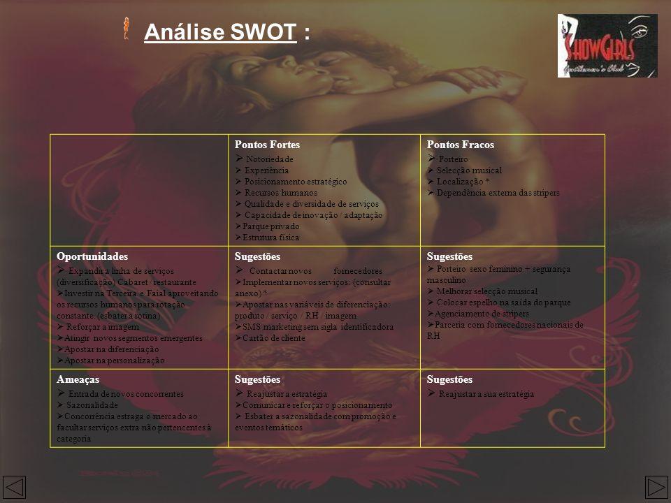 Análise SWOT : Pontos Fortes Notoriedade Pontos Fracos Porteiro