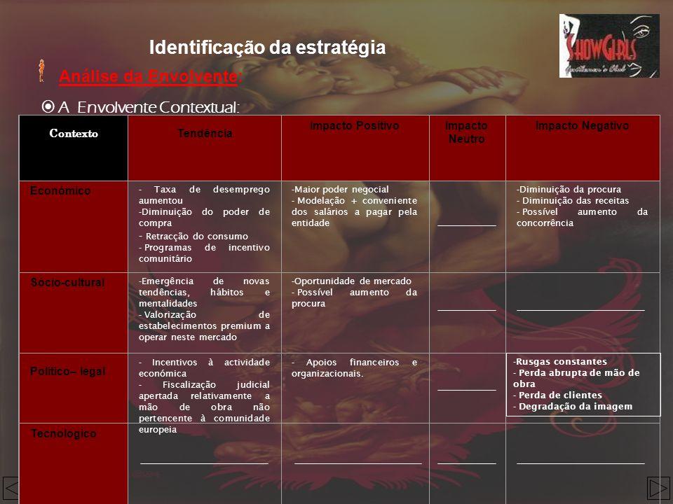 Identificação da estratégia