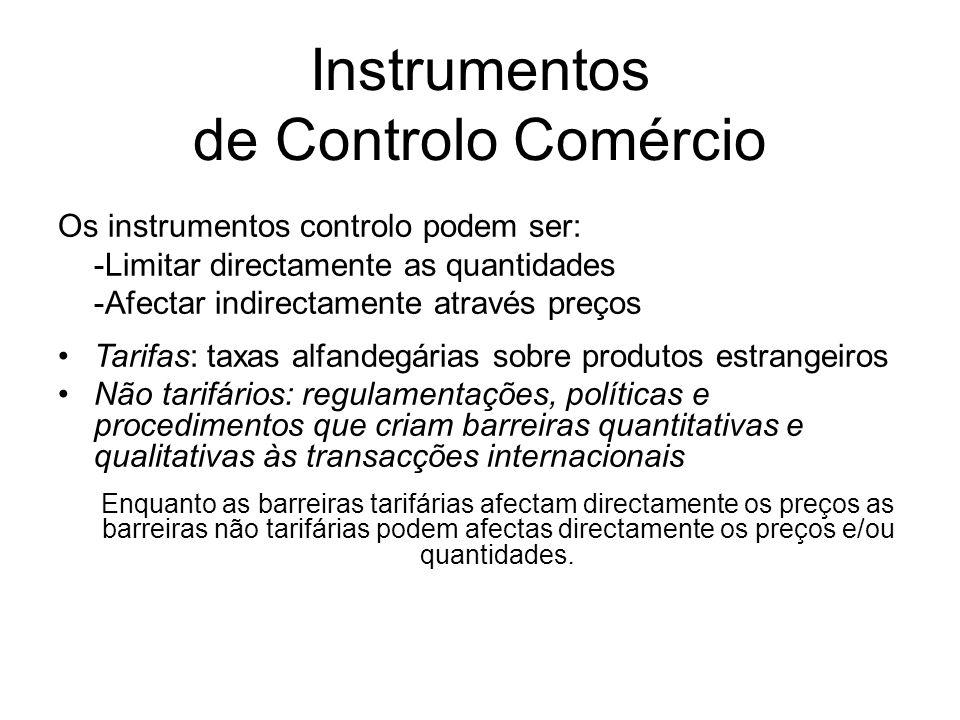 Instrumentos de Controlo Comércio