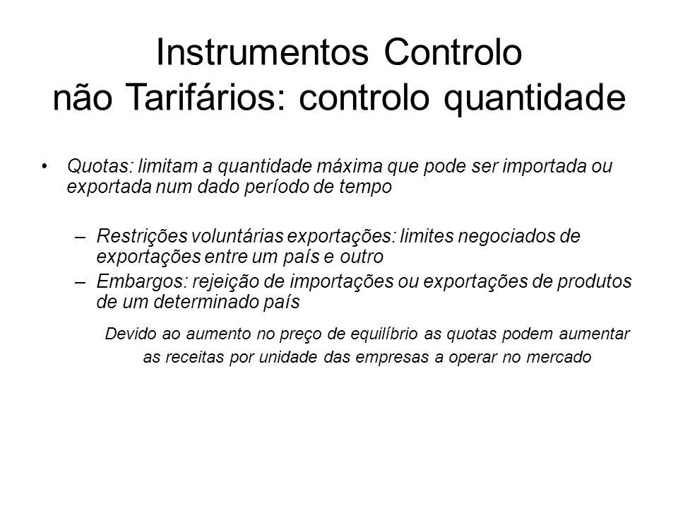 Instrumentos Controlo não Tarifários: controlo quantidade