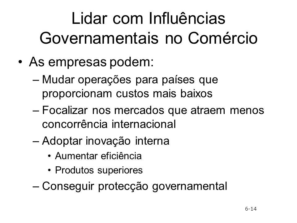 Lidar com Influências Governamentais no Comércio