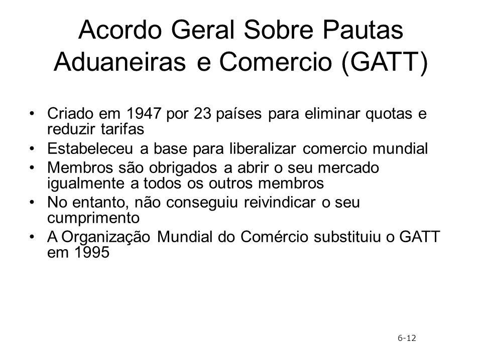 Acordo Geral Sobre Pautas Aduaneiras e Comercio (GATT)