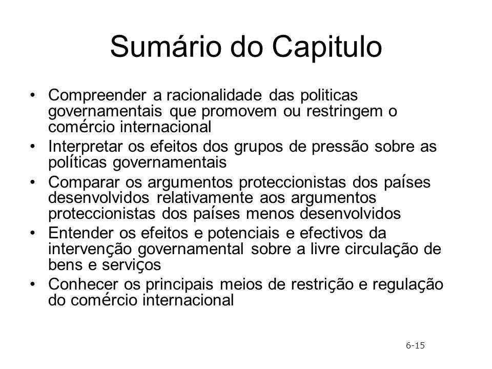 Sumário do Capitulo Compreender a racionalidade das politicas governamentais que promovem ou restringem o comércio internacional.