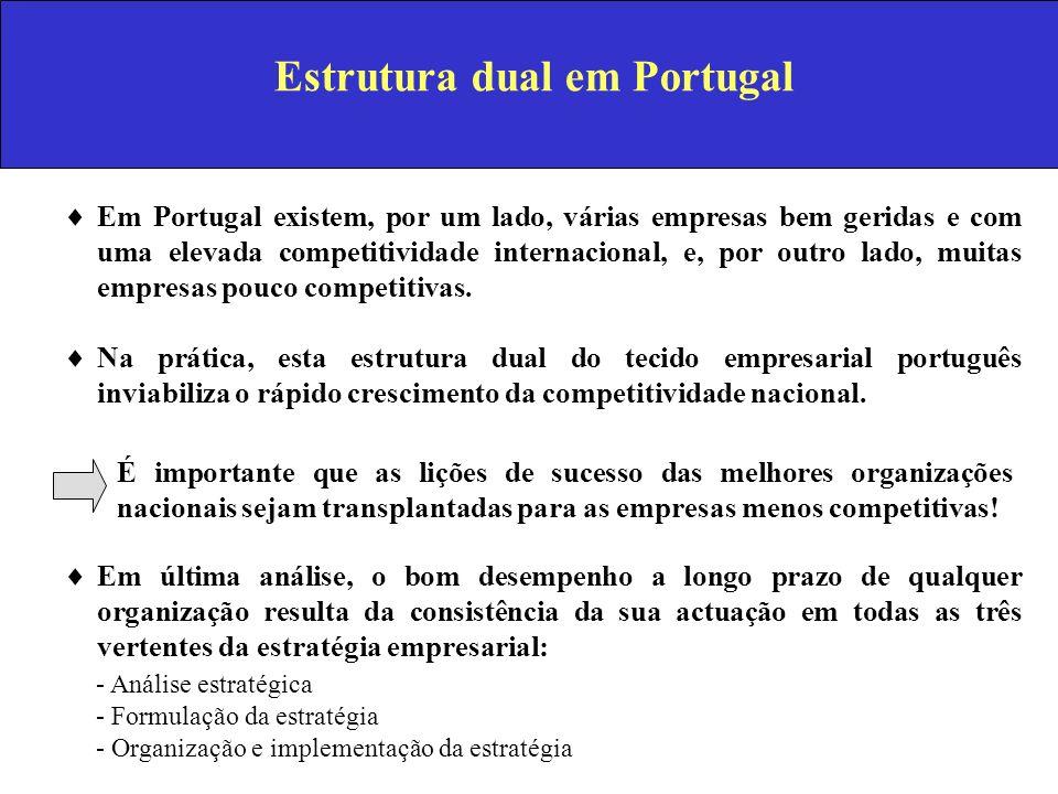 Estrutura dual em Portugal