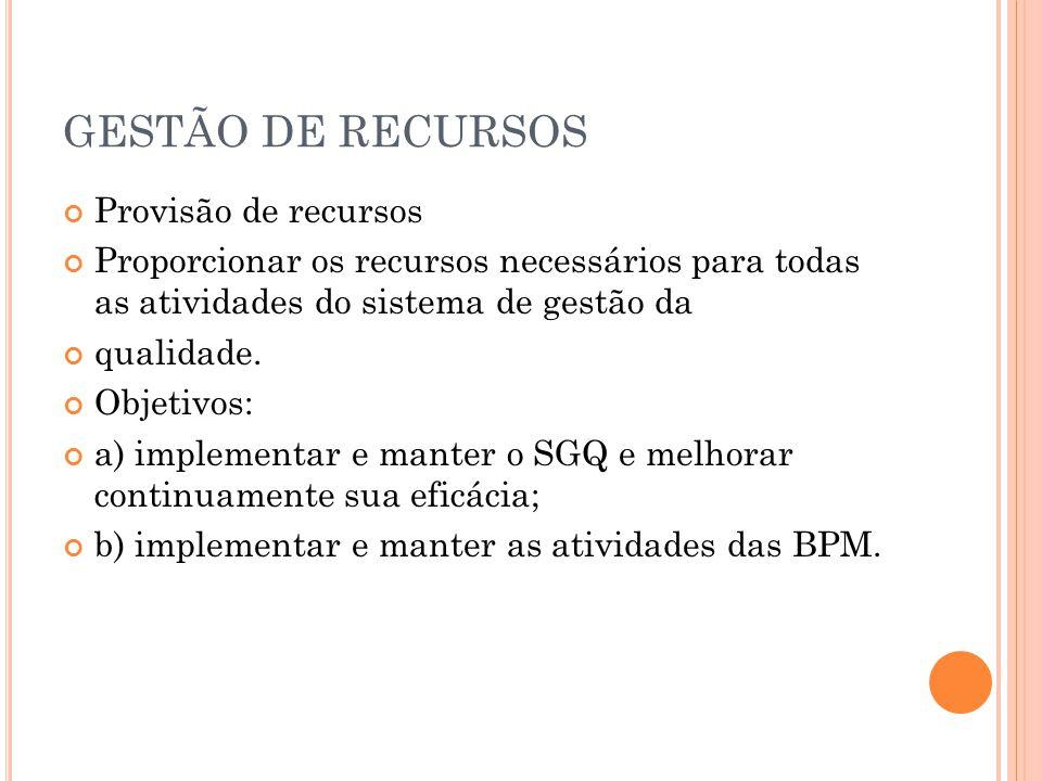 GESTÃO DE RECURSOS Provisão de recursos