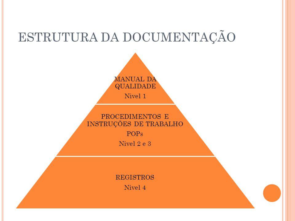 ESTRUTURA DA DOCUMENTAÇÃO