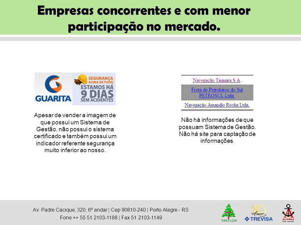 Empresas concorrentes e com menor participação no mercado.