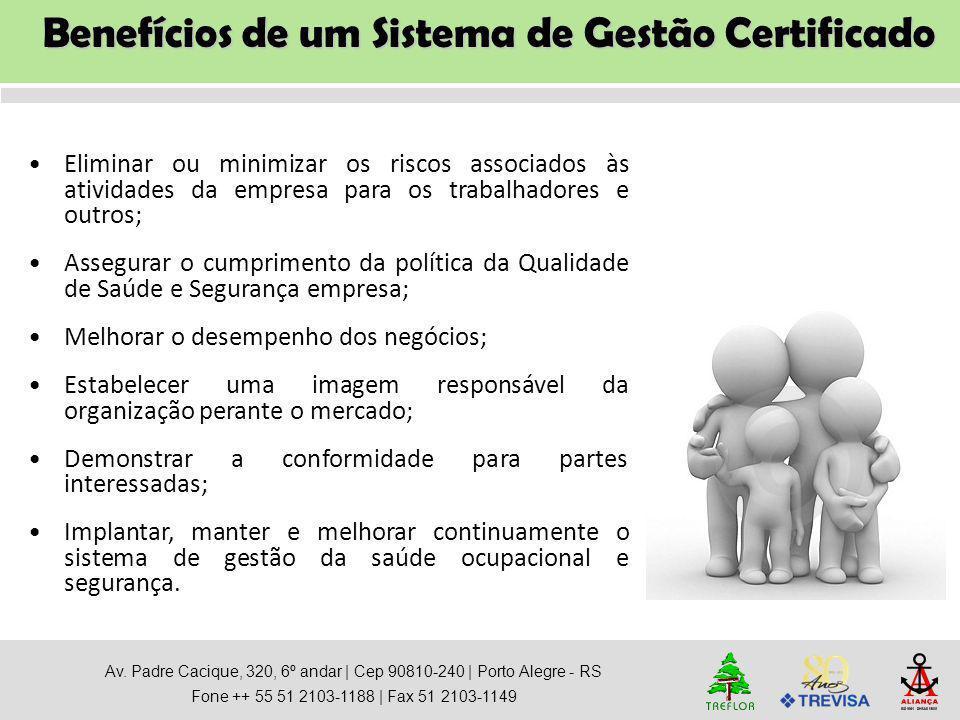 Benefícios de um Sistema de Gestão Certificado