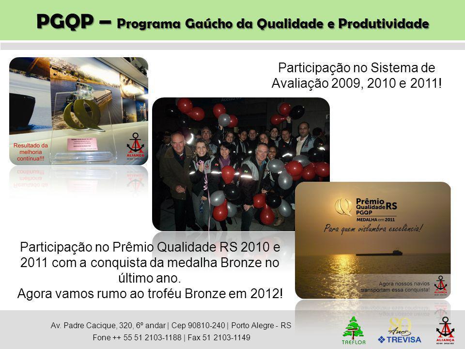 PGQP – Programa Gaúcho da Qualidade e Produtividade