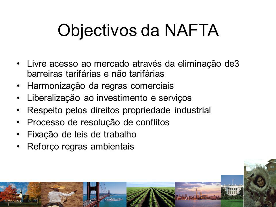 Objectivos da NAFTALivre acesso ao mercado através da eliminação de3 barreiras tarifárias e não tarifárias.