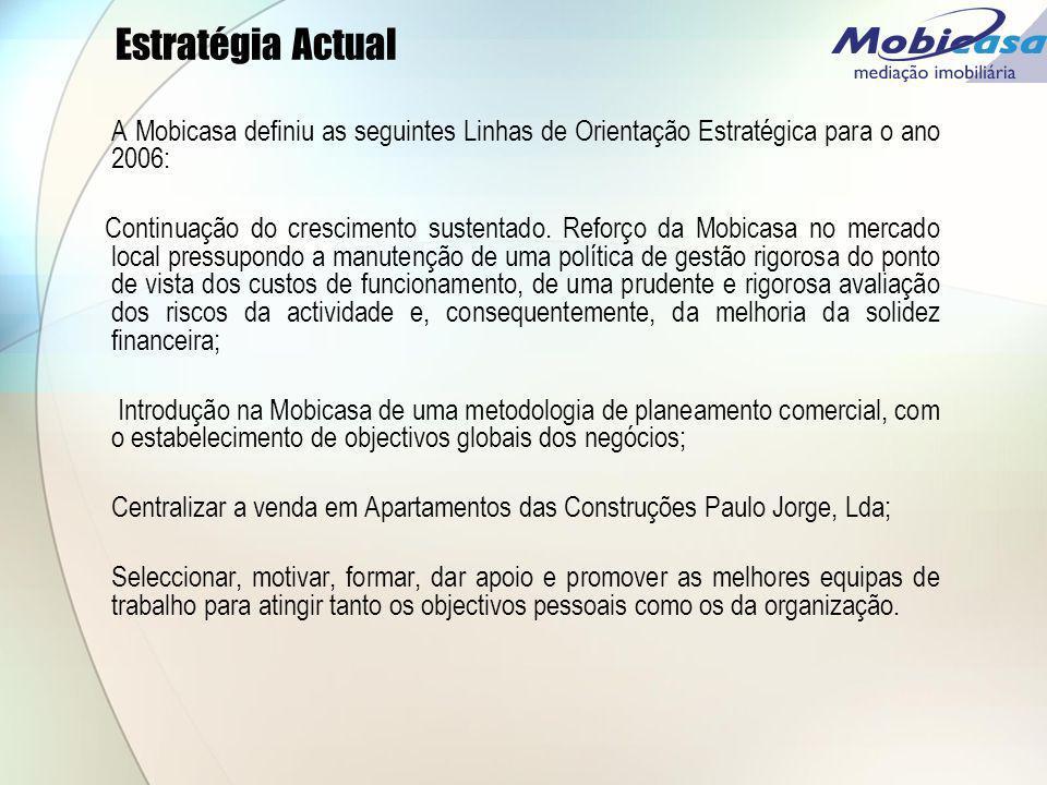 Estratégia Actual A Mobicasa definiu as seguintes Linhas de Orientação Estratégica para o ano 2006:
