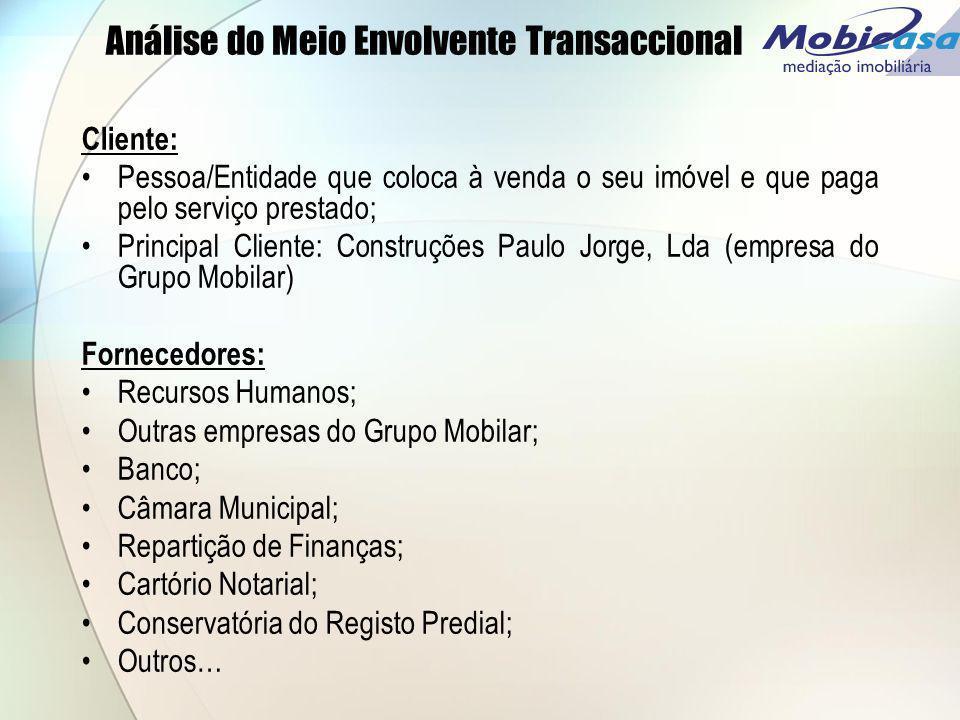 Análise do Meio Envolvente Transaccional