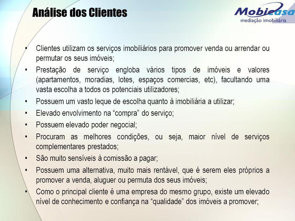 Análise dos Clientes Clientes utilizam os serviços imobiliários para promover venda ou arrendar ou permutar os seus imóveis;