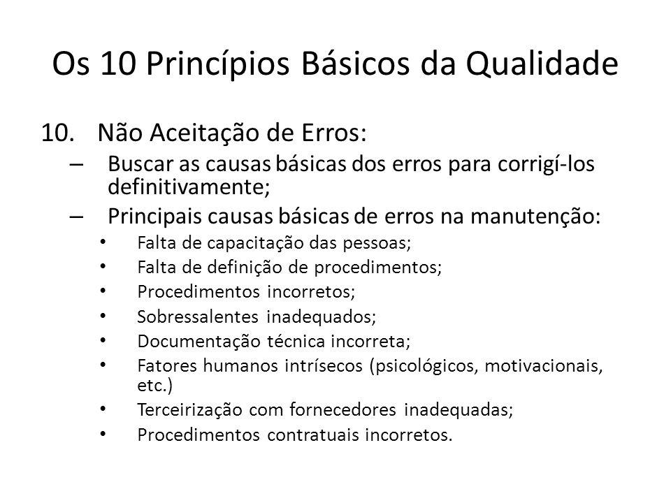 Os 10 Princípios Básicos da Qualidade