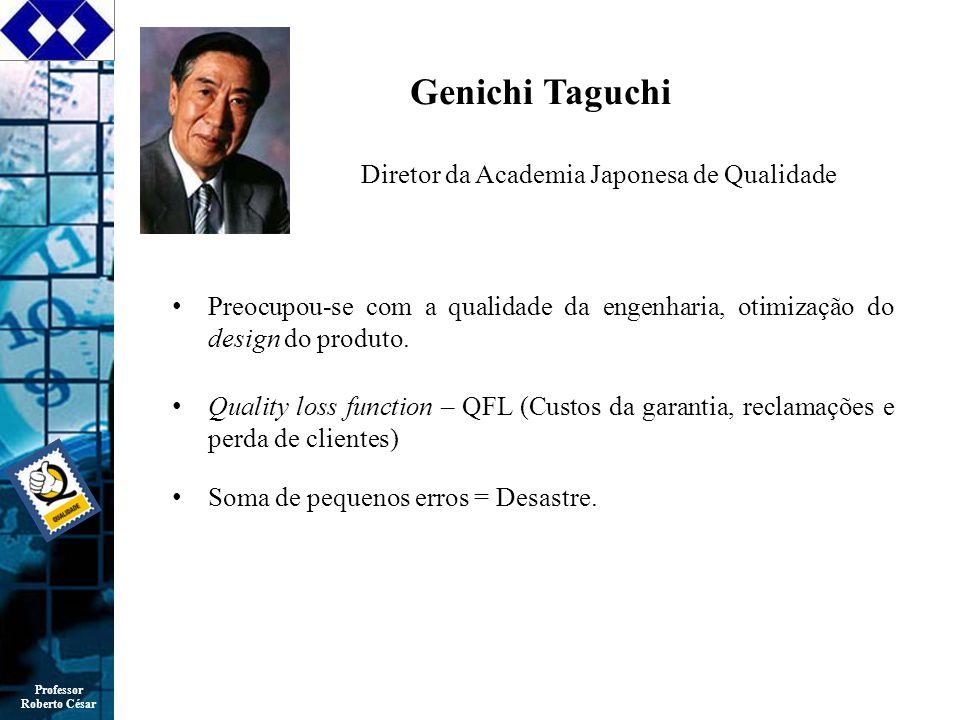 Genichi Taguchi Diretor da Academia Japonesa de Qualidade