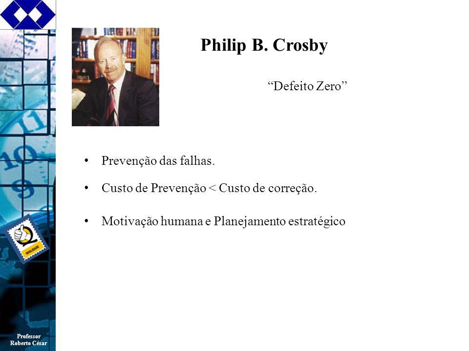 Philip B. Crosby Defeito Zero Prevenção das falhas.