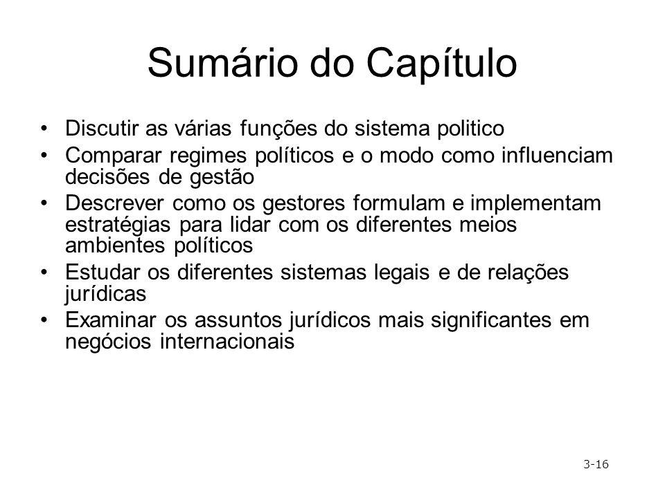 Sumário do Capítulo Discutir as várias funções do sistema politico