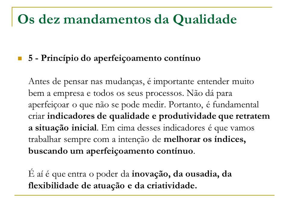 Os dez mandamentos da Qualidade