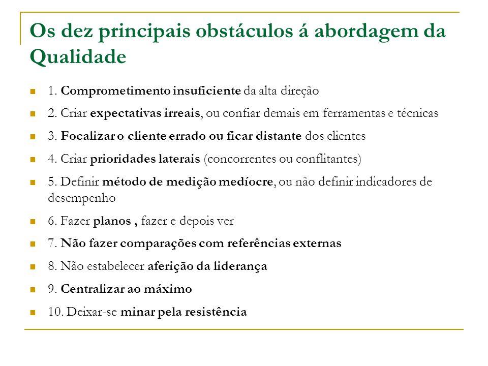 Os dez principais obstáculos á abordagem da Qualidade