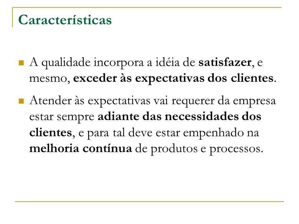 Características A qualidade incorpora a idéia de satisfazer, e mesmo, exceder às expectativas dos clientes.