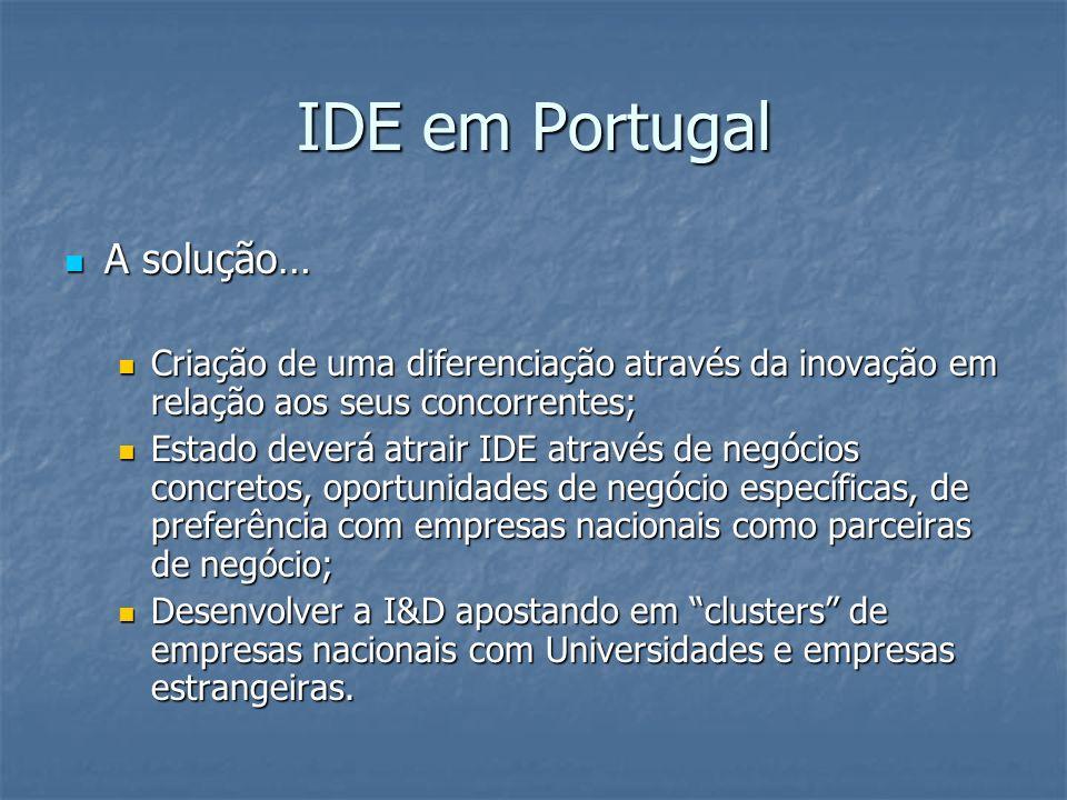 IDE em Portugal A solução…