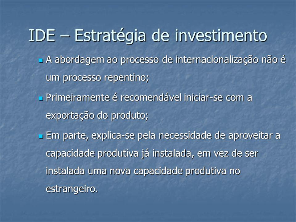 IDE – Estratégia de investimento
