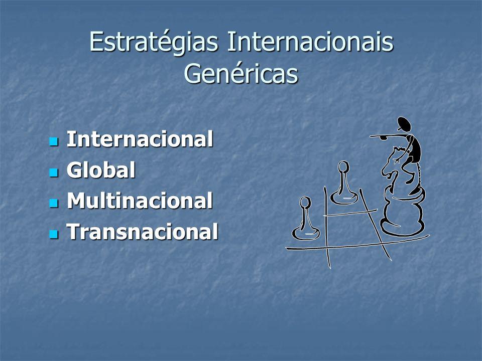 Estratégias Internacionais Genéricas