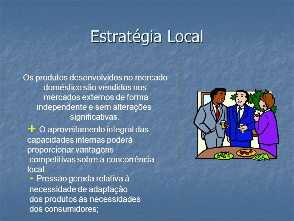 Estratégia Local + O aproveitamento integral das