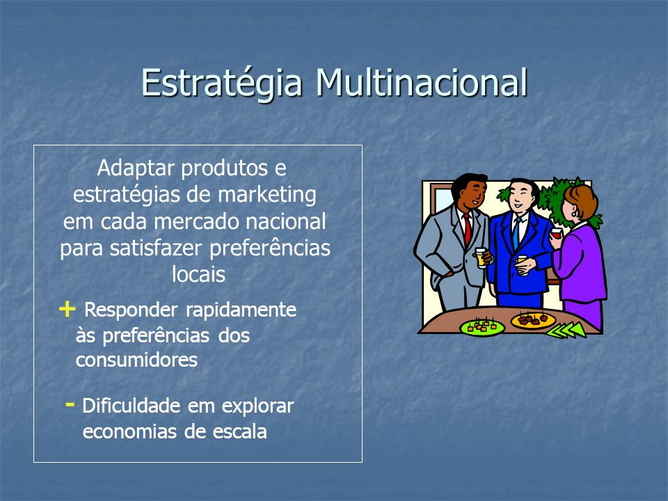 Estratégia Multinacional