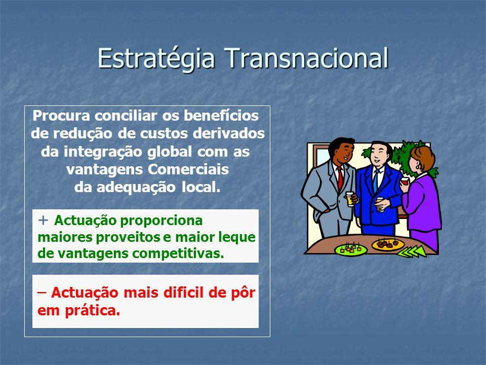 Estratégia Transnacional