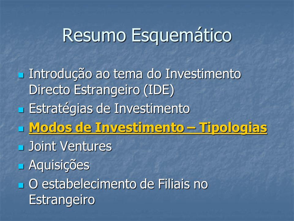 Resumo EsquemáticoIntrodução ao tema do Investimento Directo Estrangeiro (IDE) Estratégias de Investimento.