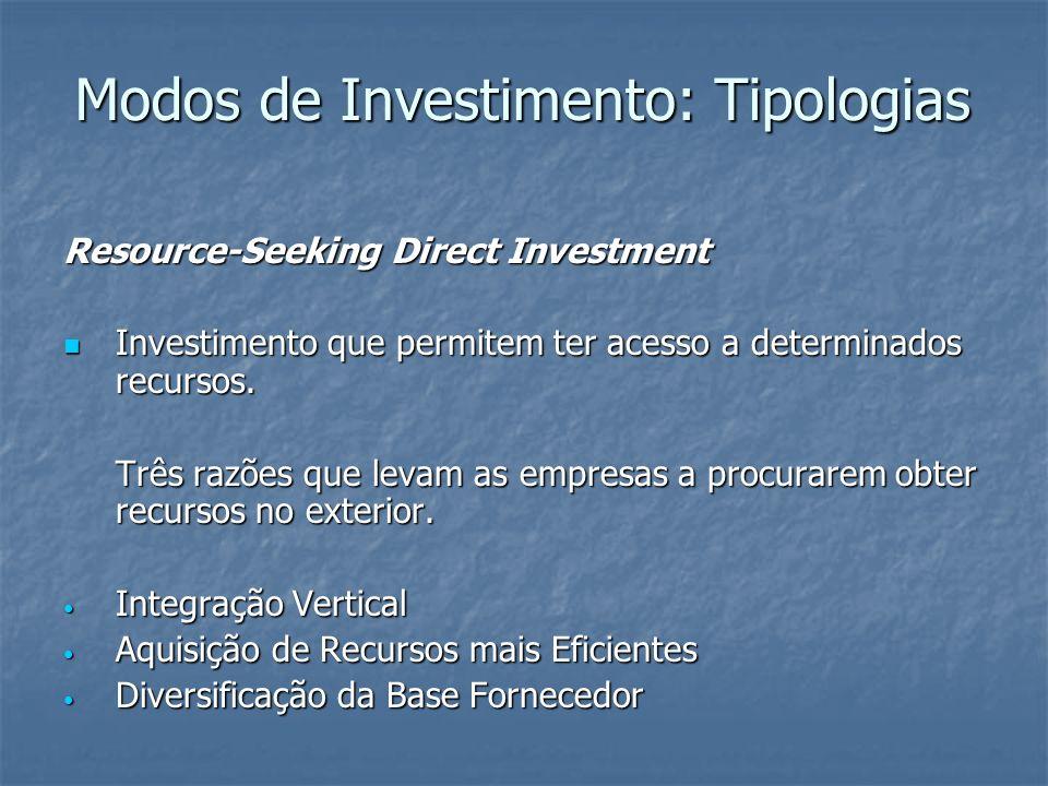 Modos de Investimento: Tipologias