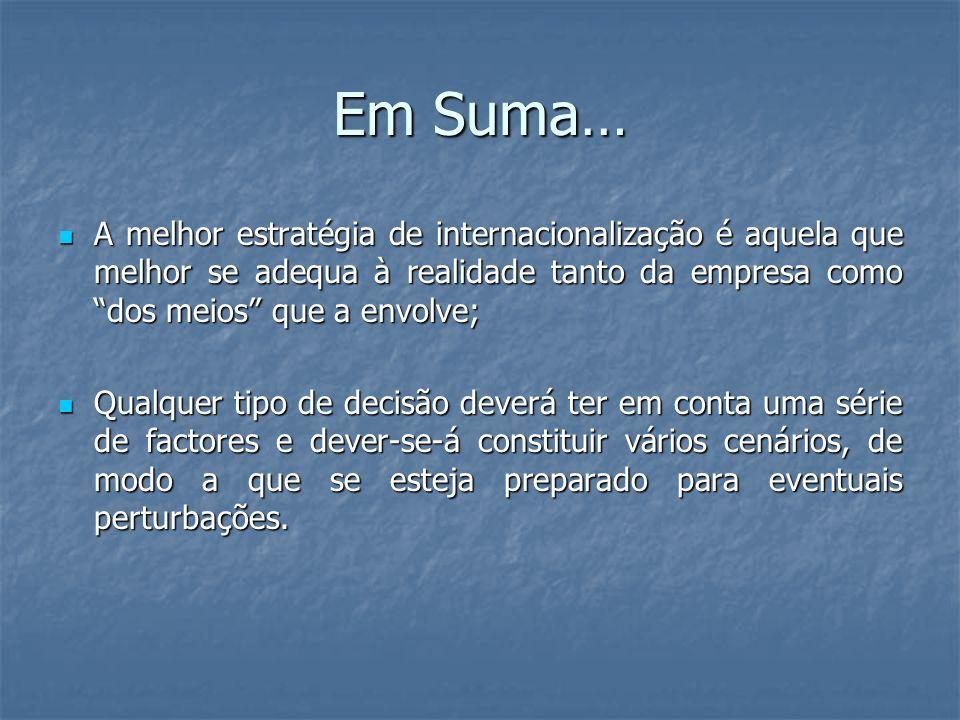 Em Suma…A melhor estratégia de internacionalização é aquela que melhor se adequa à realidade tanto da empresa como dos meios que a envolve;