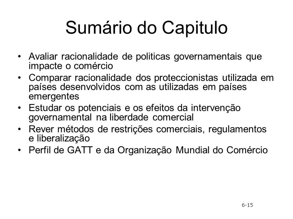Sumário do Capitulo Avaliar racionalidade de politicas governamentais que impacte o comércio.