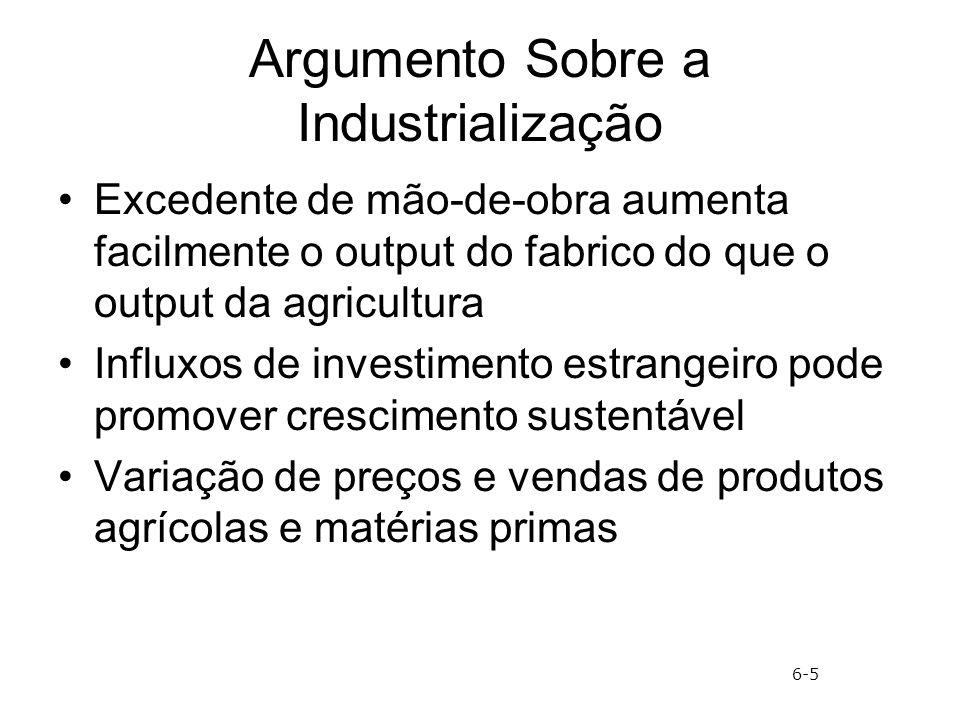 Argumento Sobre a Industrialização