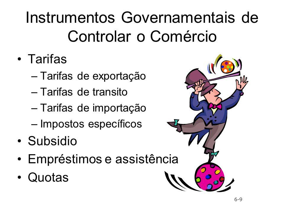 Instrumentos Governamentais de Controlar o Comércio