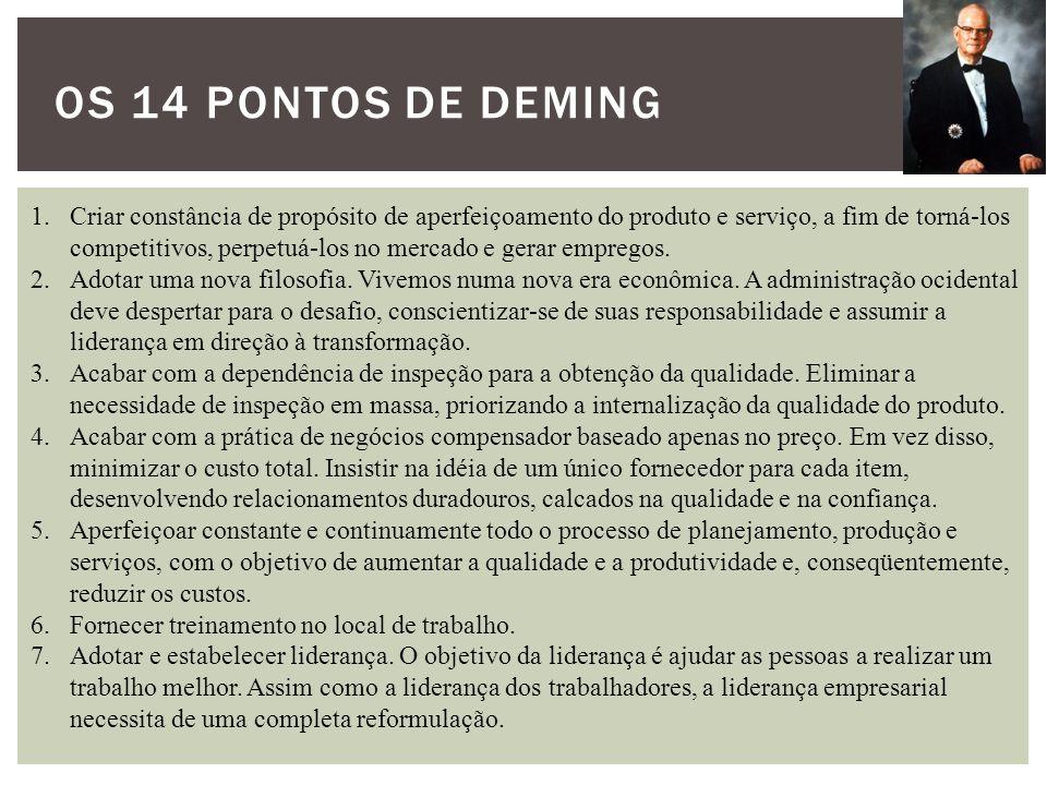 Os 14 pontos de Deming