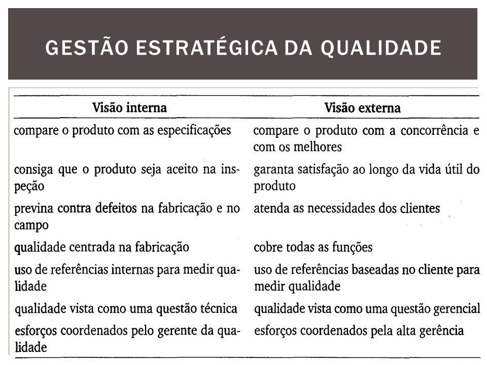 Gestão estratégica da qualidade